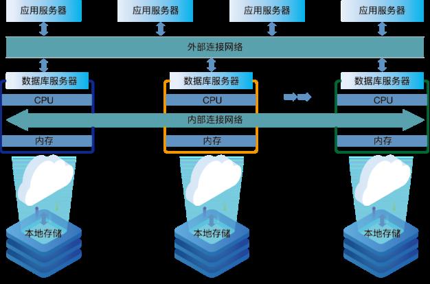 航天天域数据库管理系统