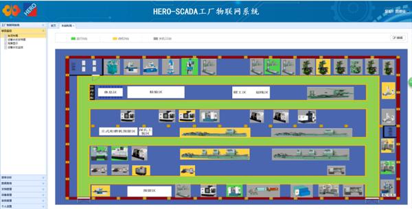 數據采集與監控系統 SCADA