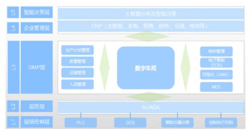 中航工业永红散热器数字化车间案例