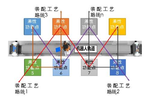 面向某仪器舱批生产的复杂机电产品智能装配测试生产线