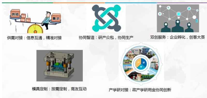 模具产业云平台建设