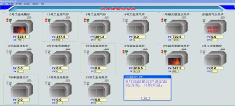 炉温监控系统